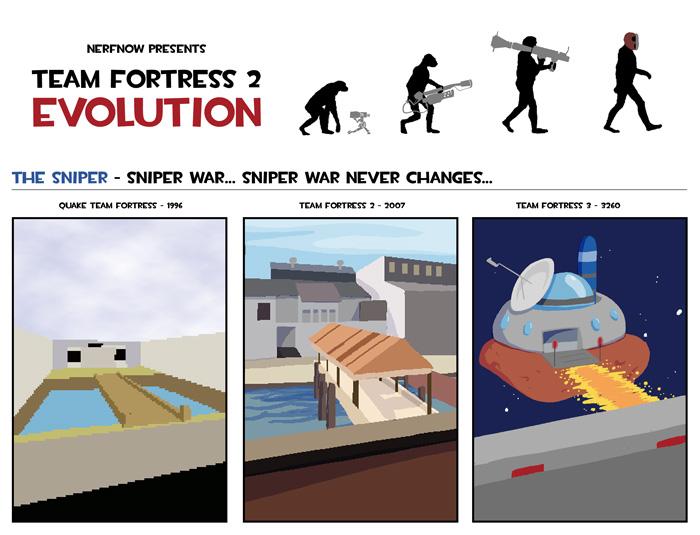 Sniper Evolution