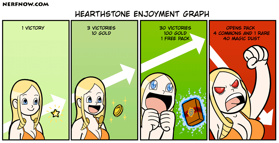 Hearthstone Enjoyment Graph
