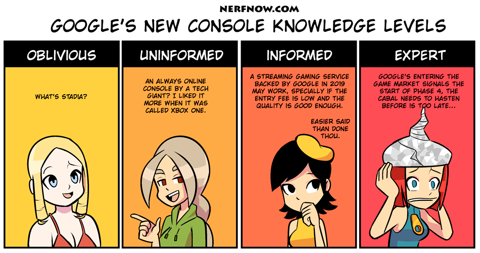 Google's New Console Knowledge Levels