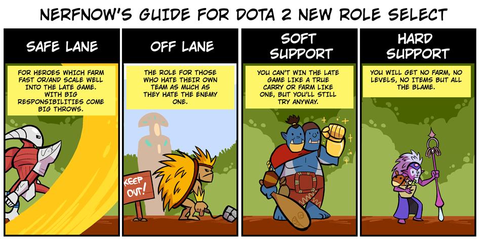 Dota 2 Role Select Guide