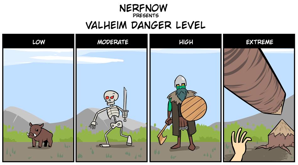 Danger Level