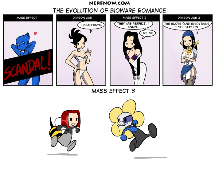 Evolution Of Romance