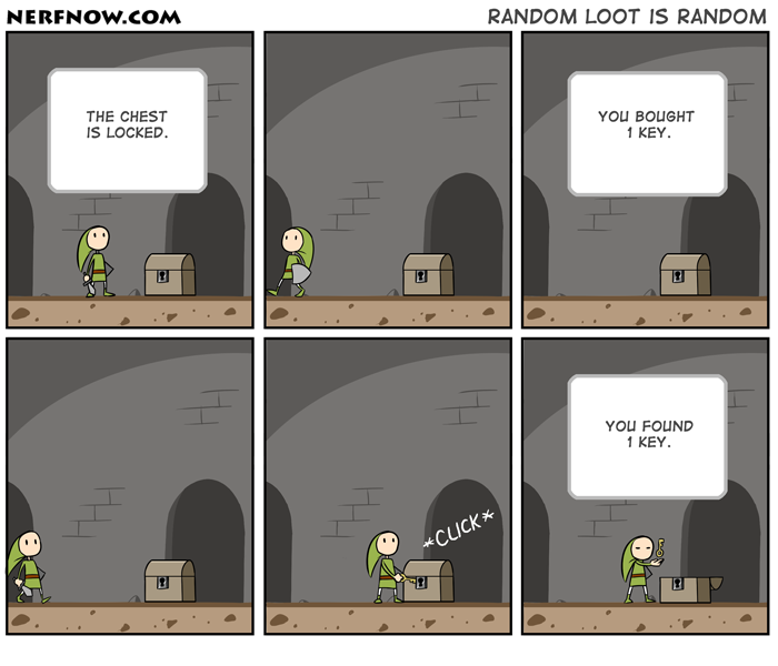 Random Loot is Random