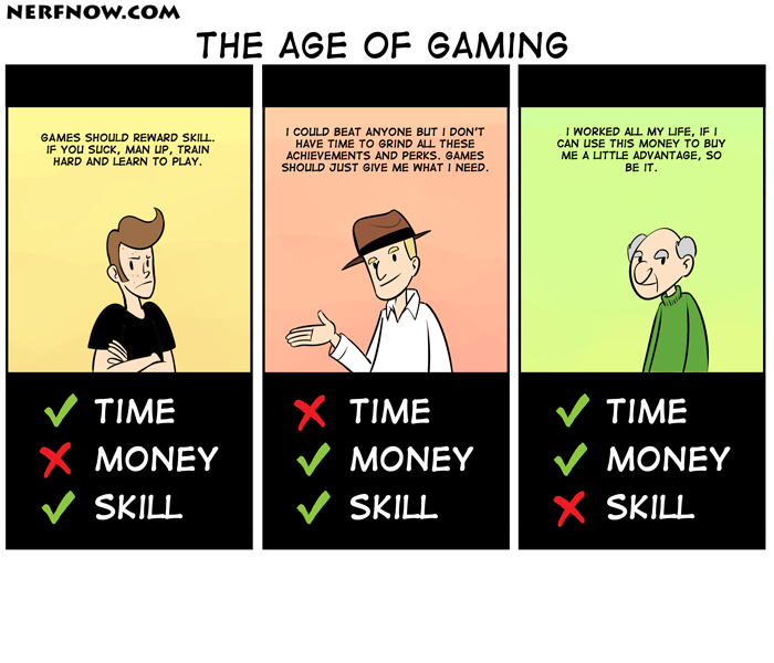 Age of Gaming